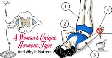 A Woman's Unique Hormone Type And How It Can Help Her Get And Stay Fit At Any Age